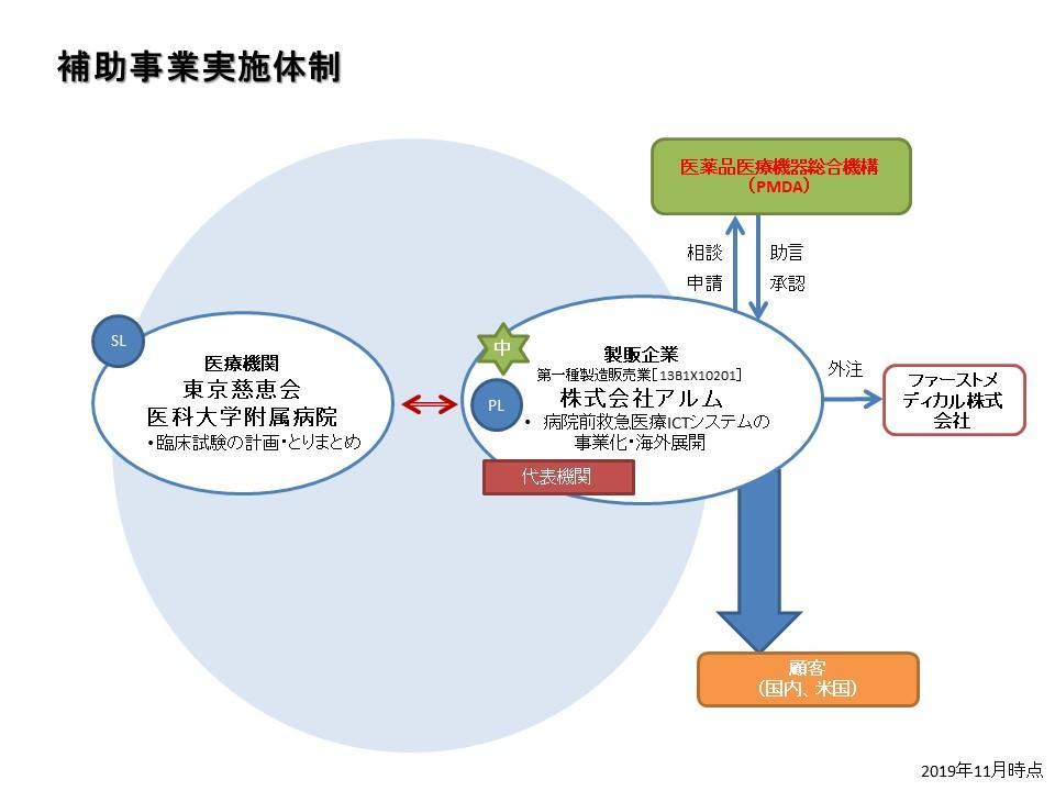 01-104_consortium.jpg