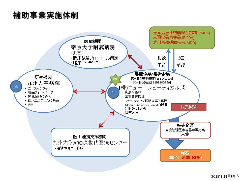 01-111_consortium.jpg