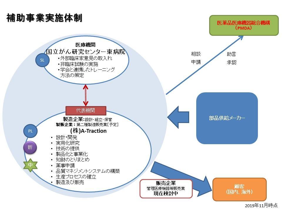 01-125_consortium.jpg