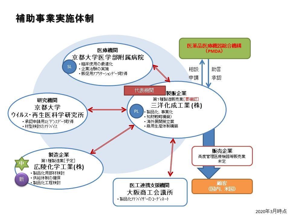 01-303_consortium03.jpg