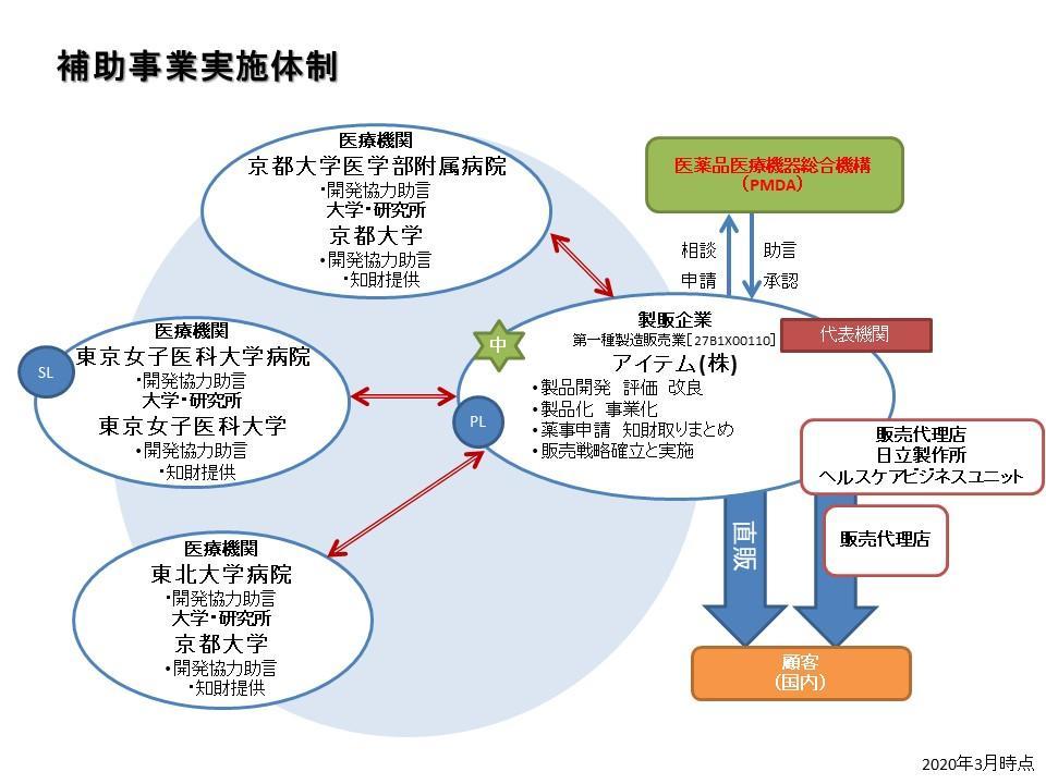 01-305_consortium02.jpg