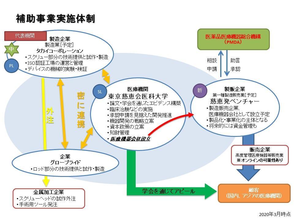 01-307_consortium.jpg