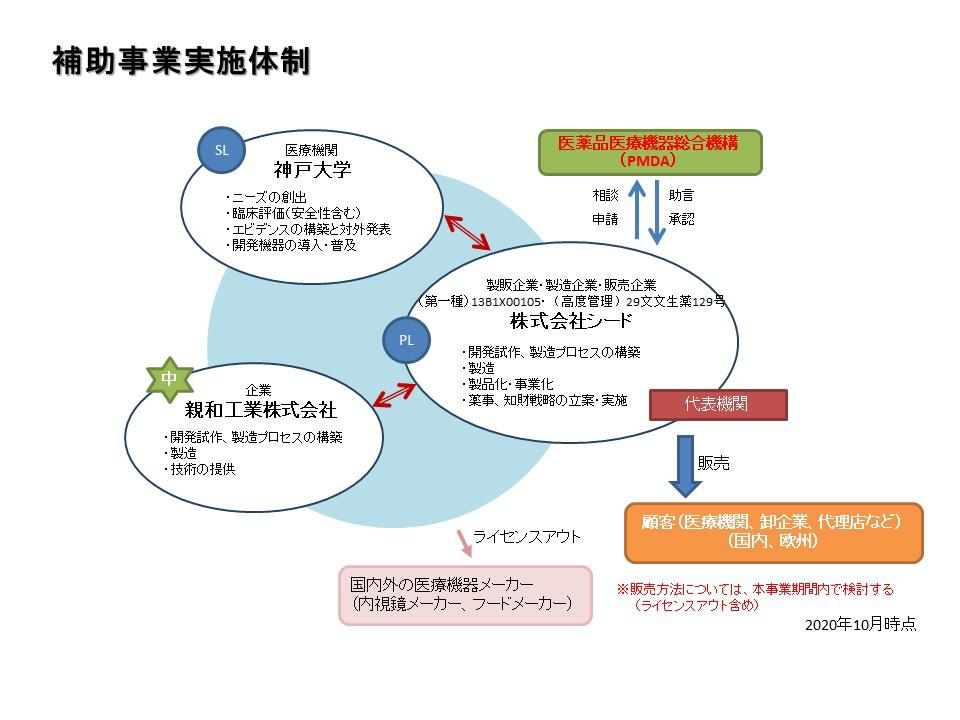02-101_consortium.jpg