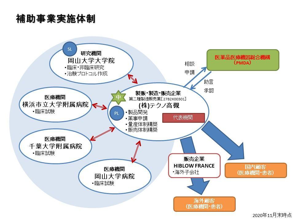 02-107_consortium.jpg