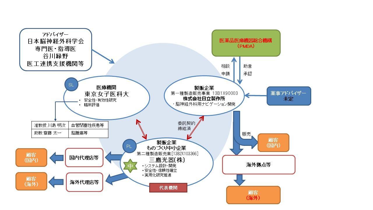 02-119_consortium.jpg