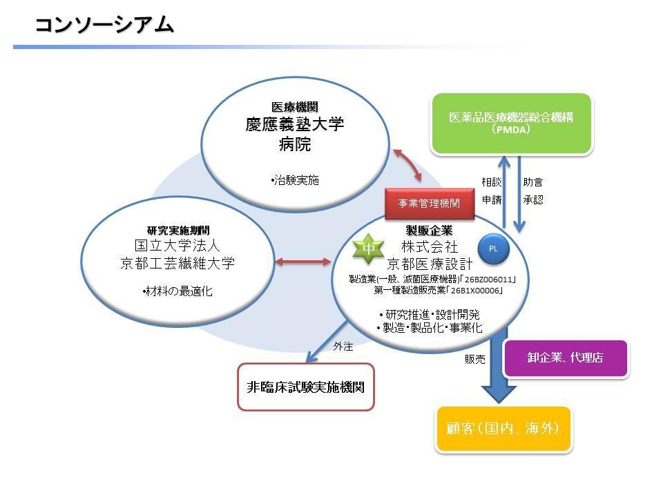 23-001_consortium.jpg