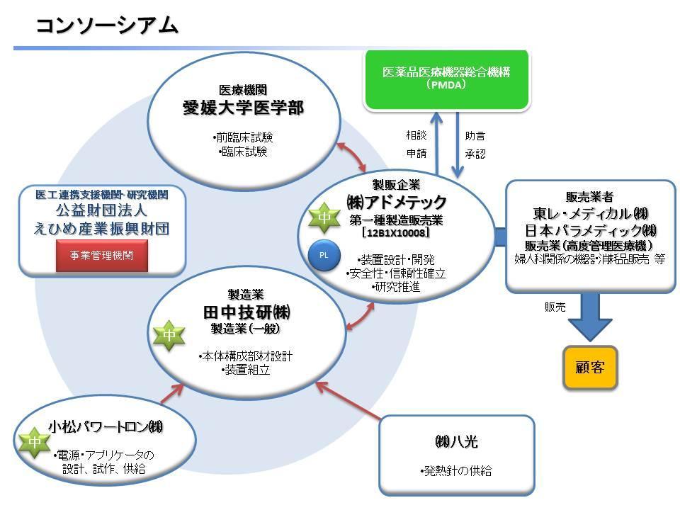 23-017_consortium.jpg