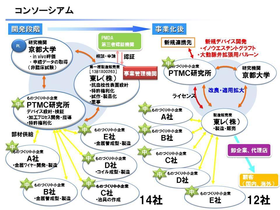 23-039_consortium.jpg