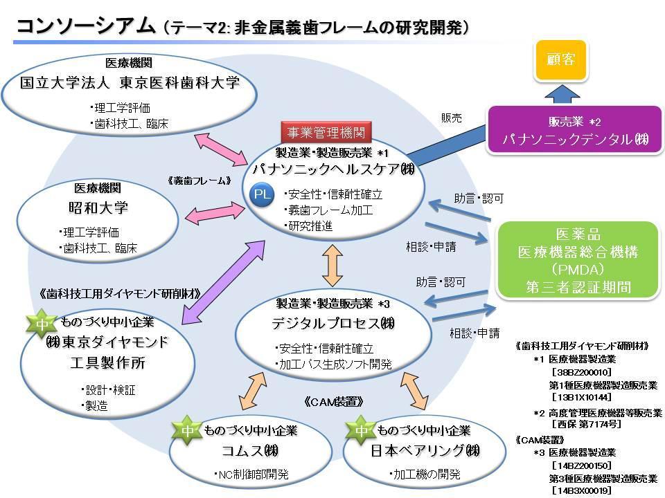 23-086-2_consortium.jpg
