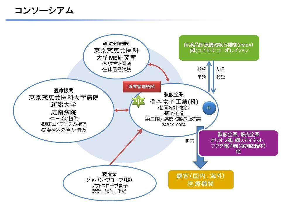 23-155_consortium.jpg