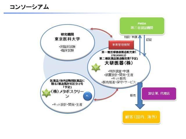 24-004_consortium.jpg