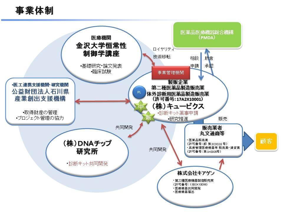 24-036_consortium.jpg