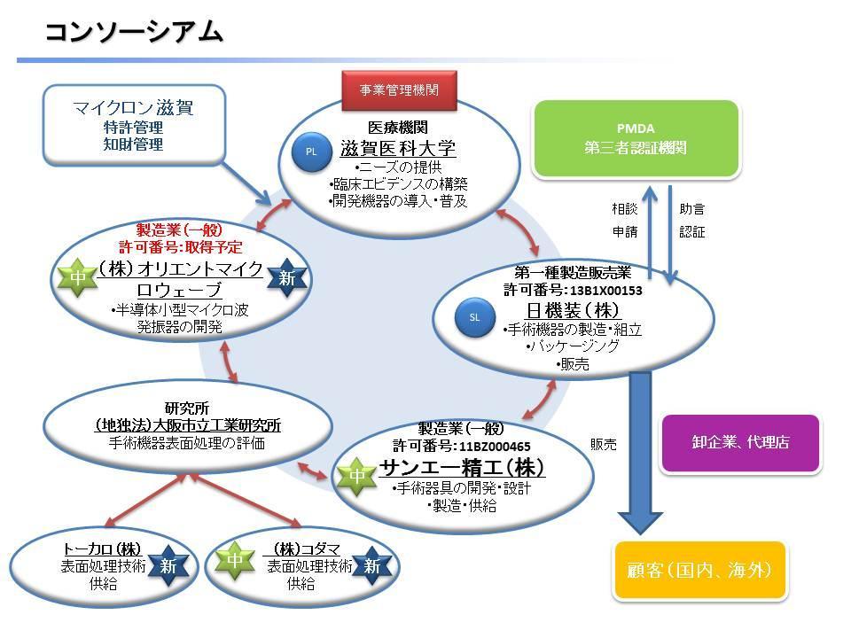 24-047_consortium.jpg