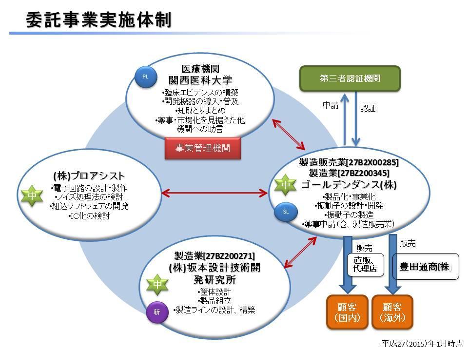 24-059_consortium.jpg