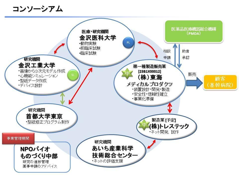 24-060_consortium.jpg