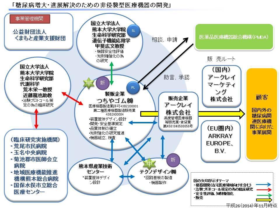 24-065_consortium.jpg