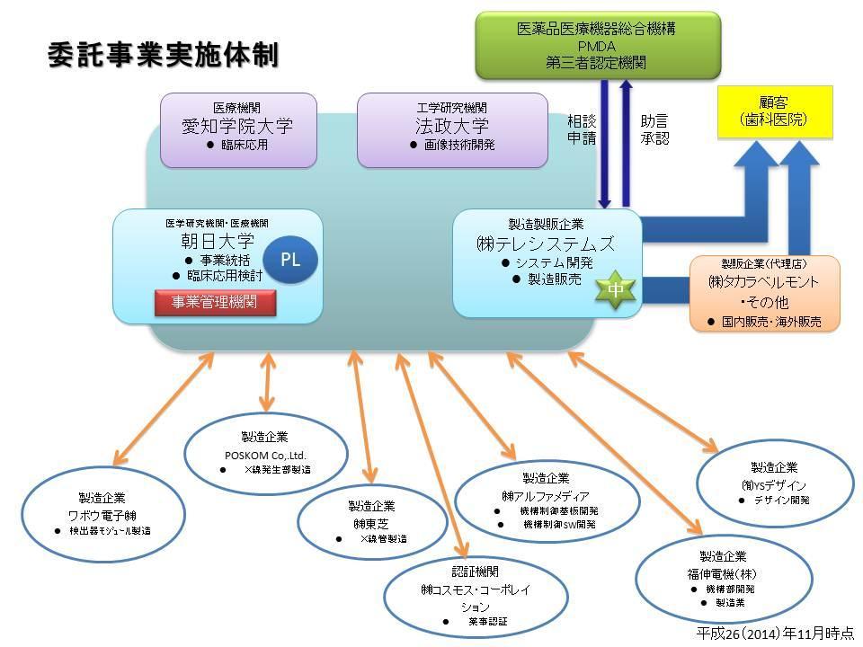 24-078_consortium.jpg