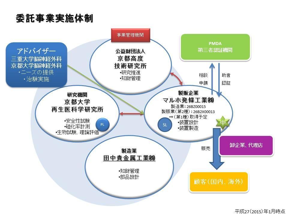 24-081_consortium.jpg