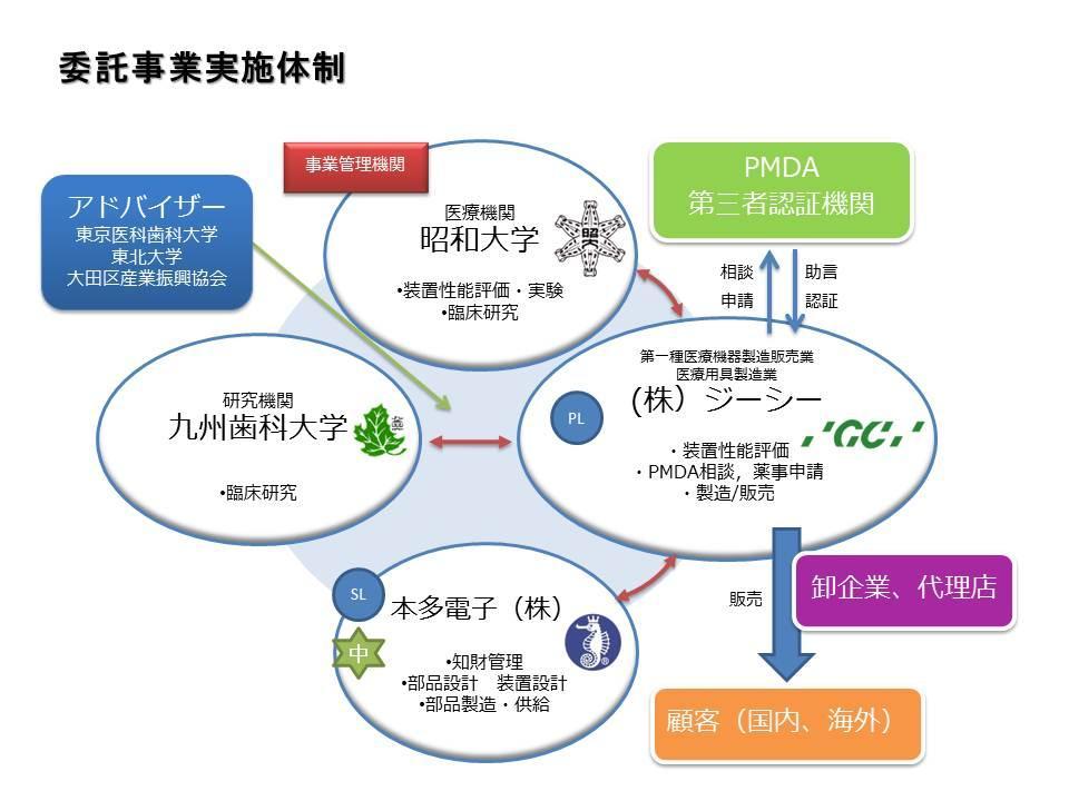 24-091_consortium.jpg