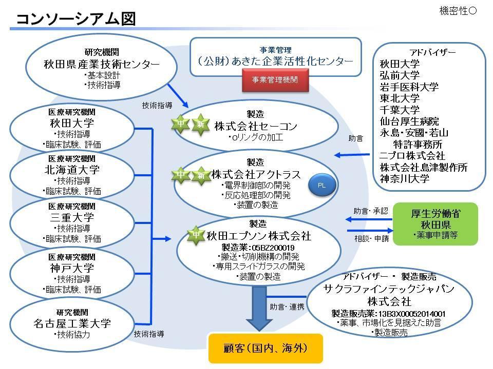 24-099_consortium.jpg