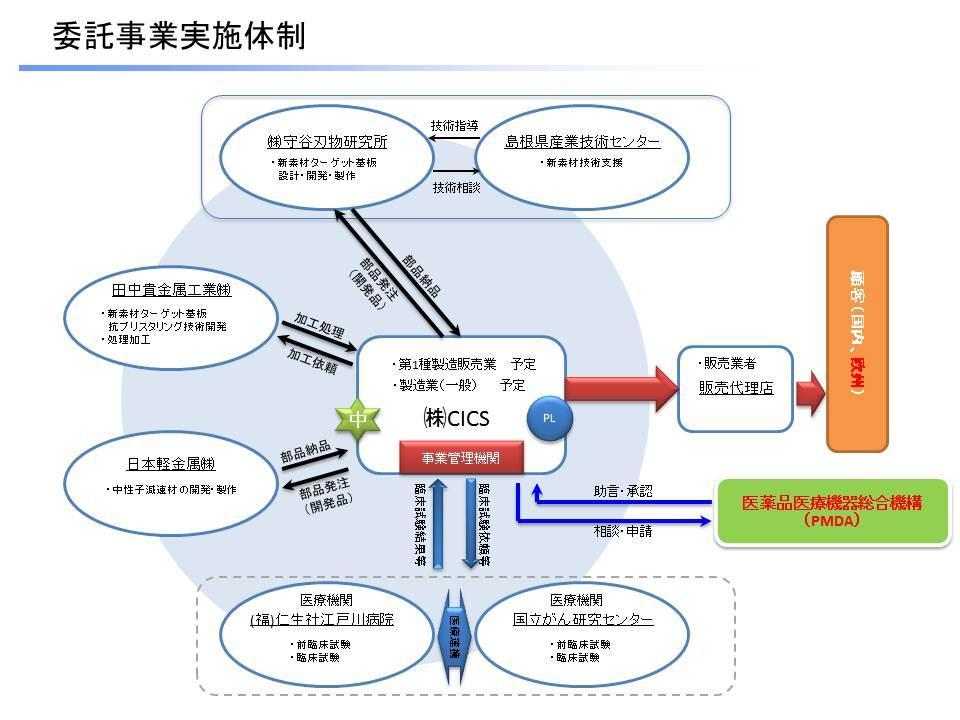 24-105_consortium.jpg