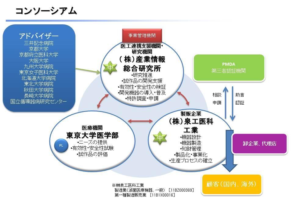 24-112_consortium.jpg