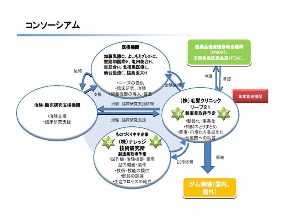 24-142_consortium.jpg