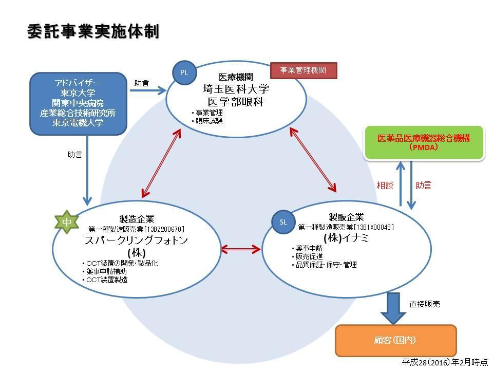 25-014_consortium.jpg