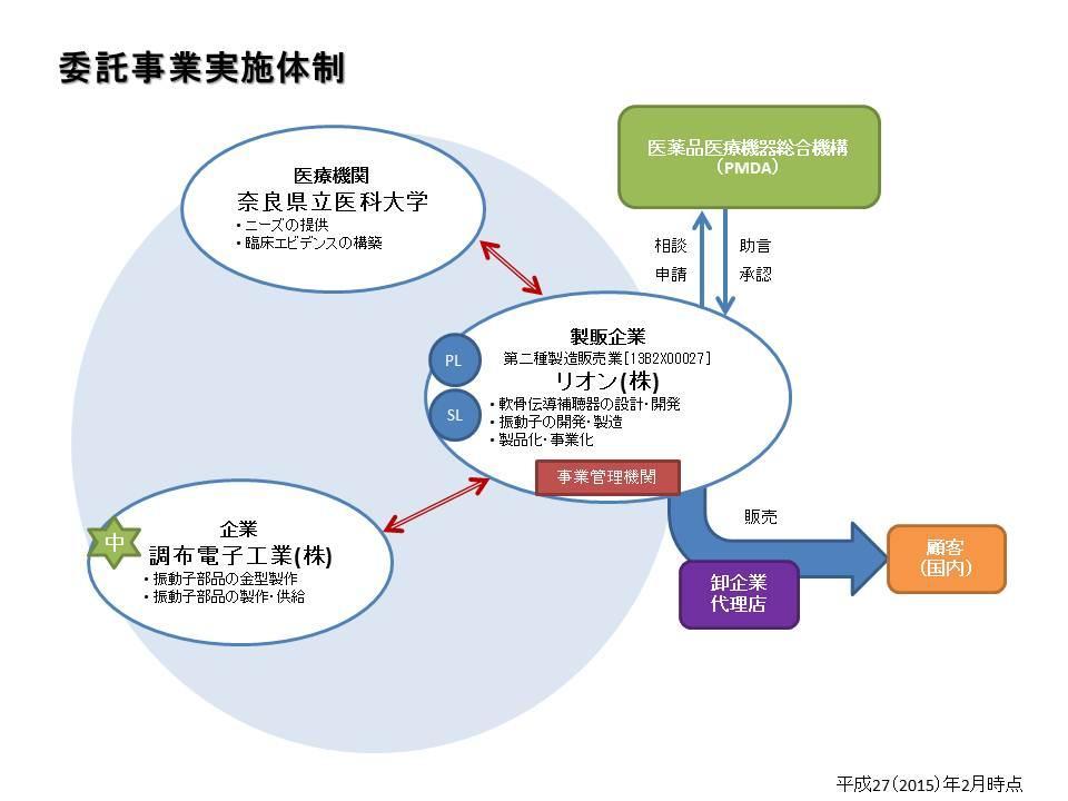 25-076_consortium.jpg