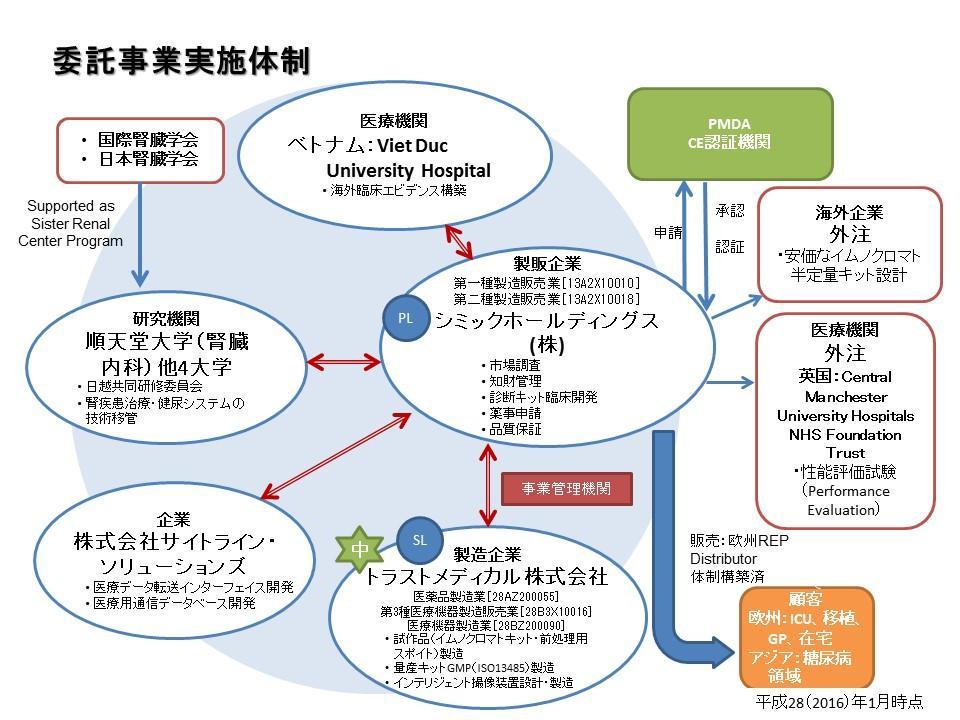 26-001_consortium.jpg