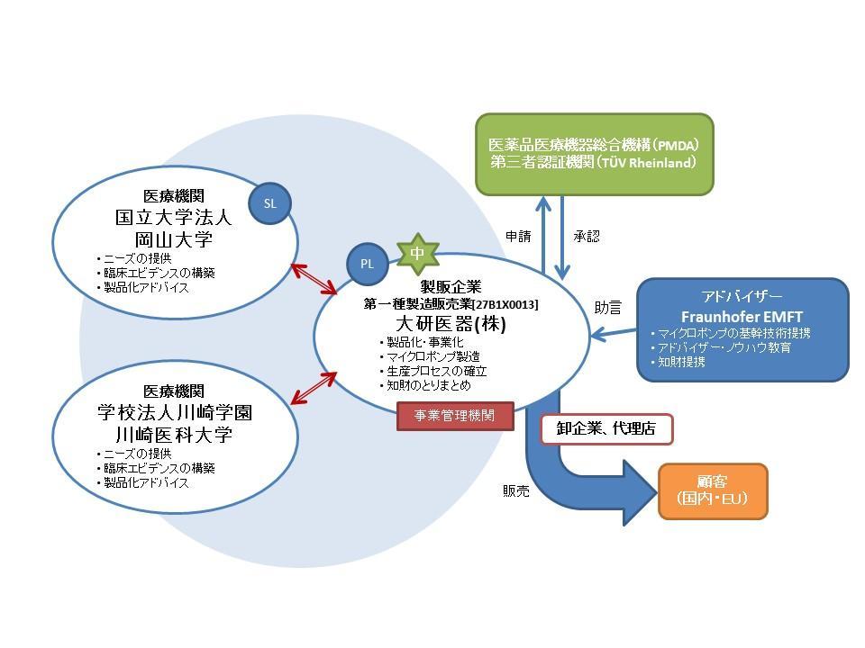 26-018_consortium.jpg