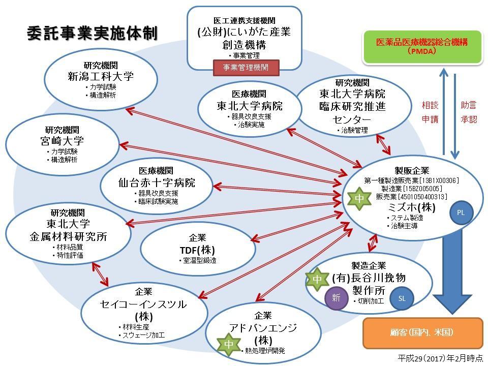 26-022_consortium.jpg