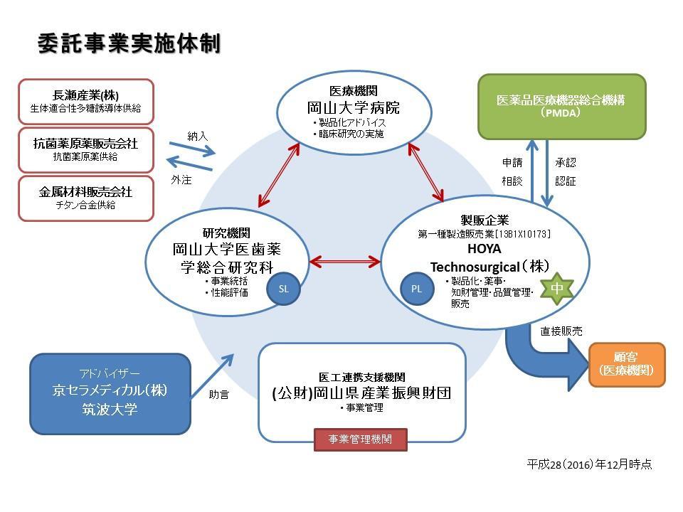 26-040_consortium.jpg