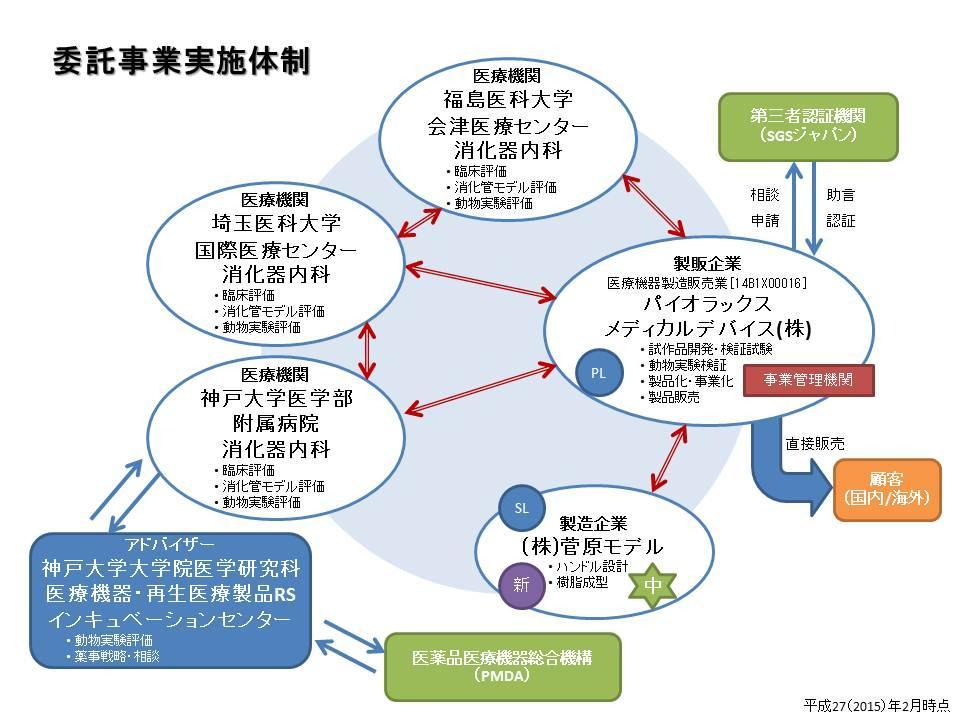 26-054_consortium.jpg