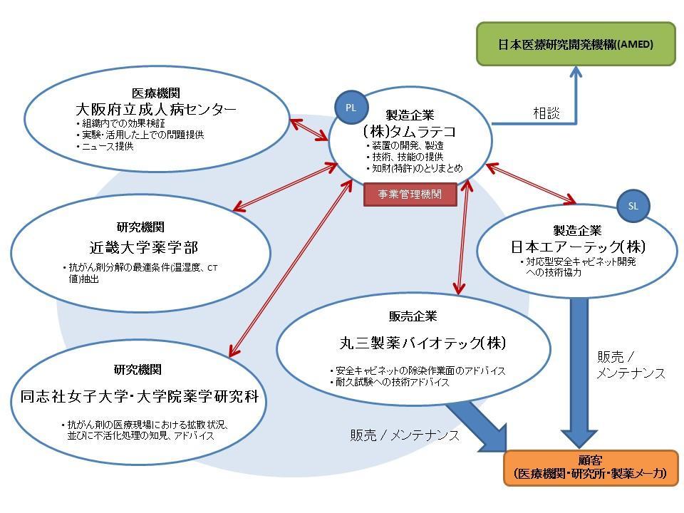 26-074_consortium.jpg