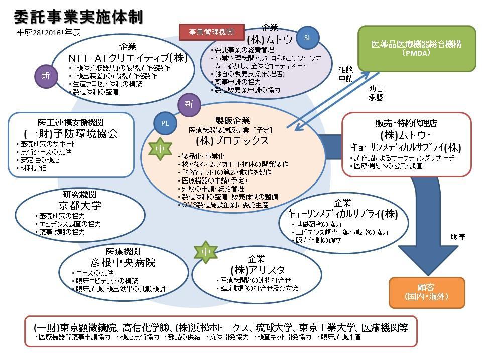26-081_consortium.jpg