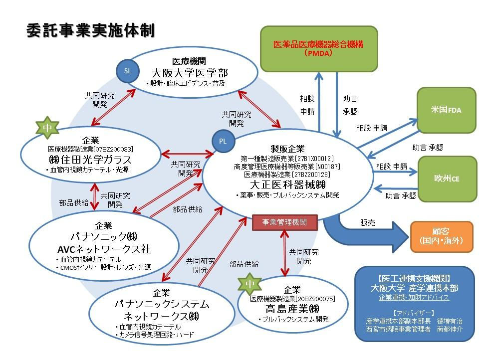 26-092_consortium.jpg