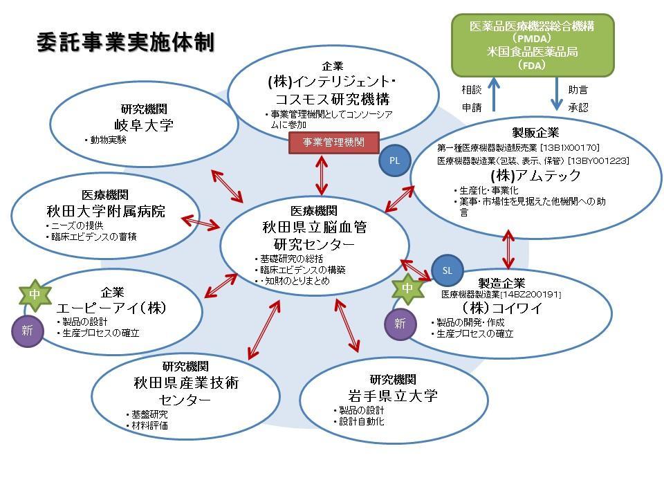 26-093_consortium.jpg