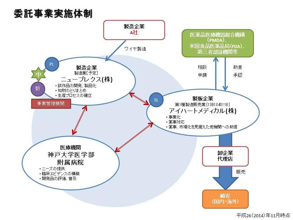 26-094_consortium.jpg