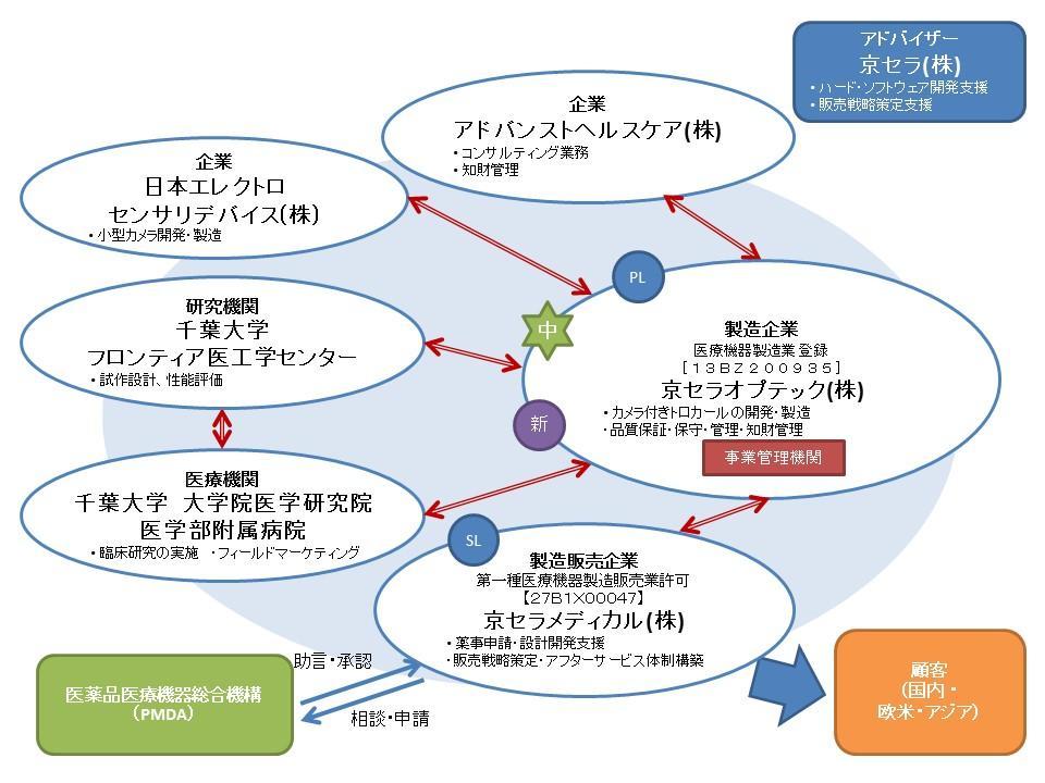 26-116_consortium.jpg