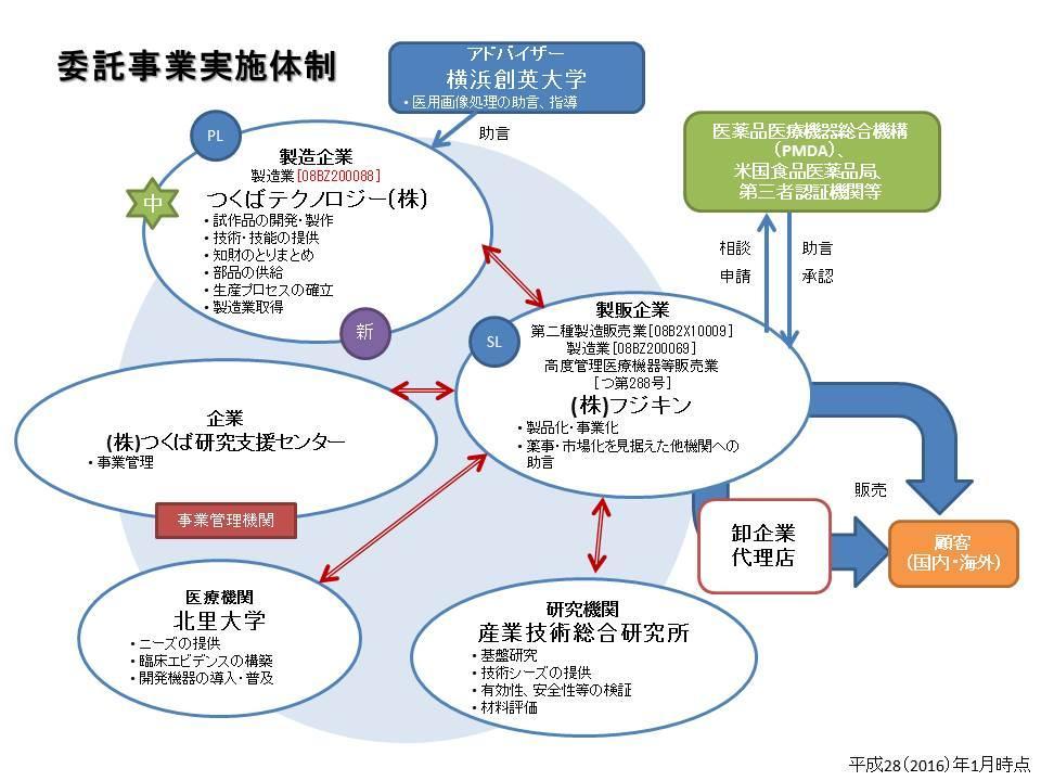 26-123_consortium.jpg
