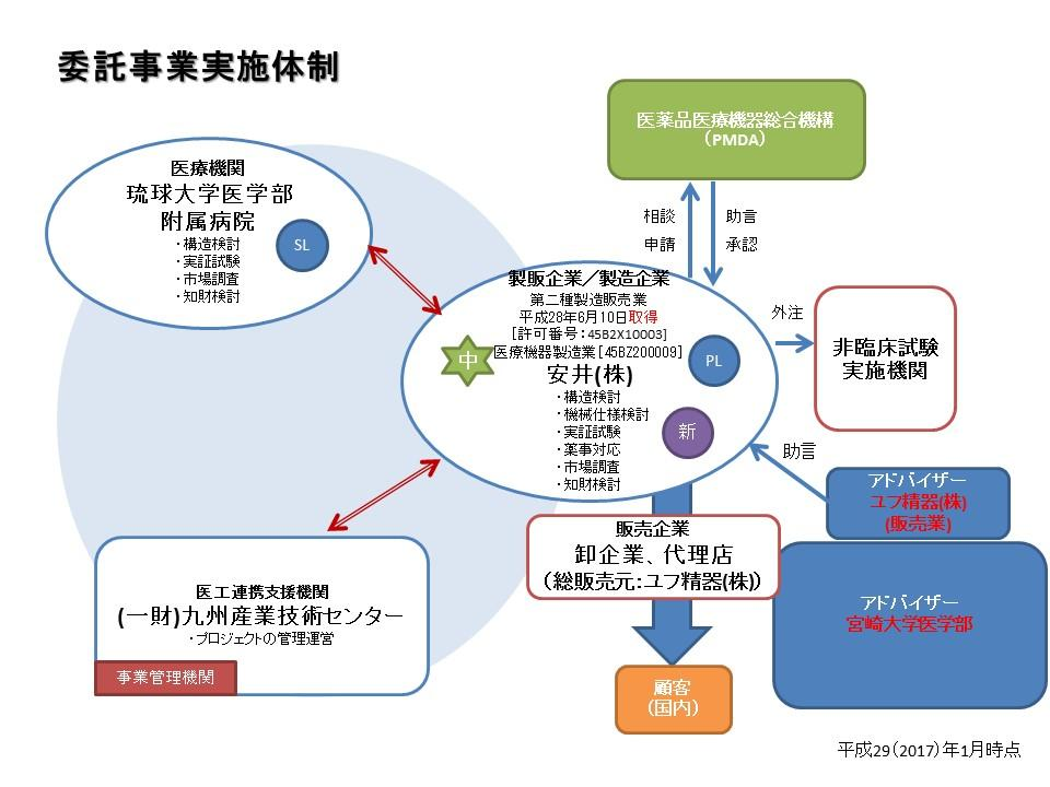 27-057_consortium.jpg