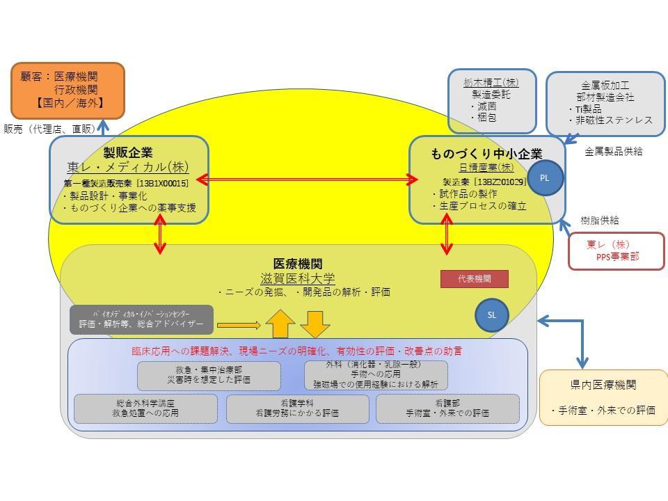 27-069_consortium_1806.jpg