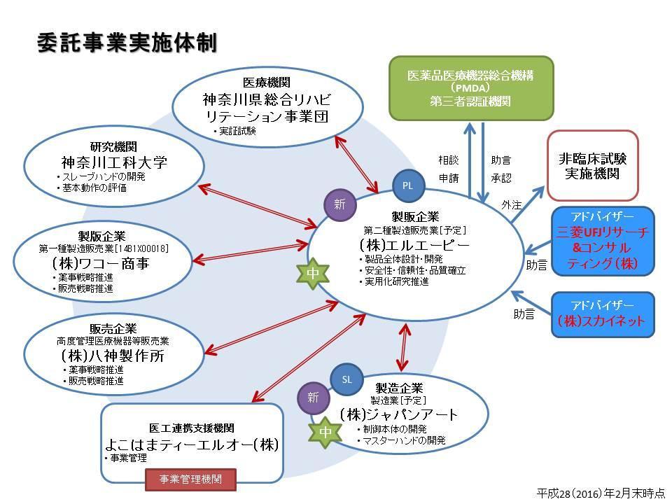 27-201_consortium.jpg
