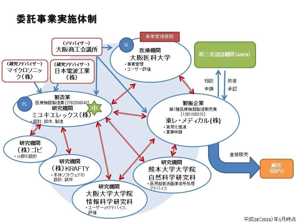 27-202_consortium.jpg