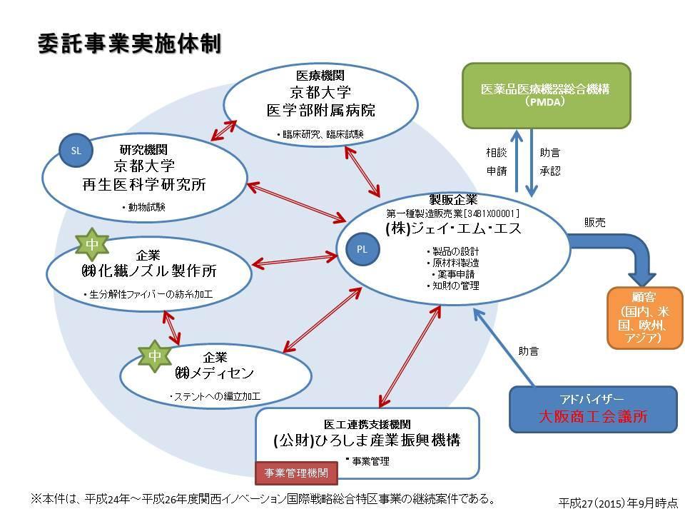 27-204_consortium.jpg