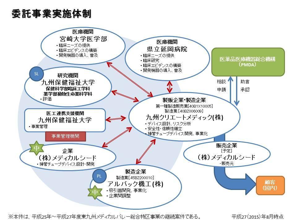 27-205_consortium.jpg