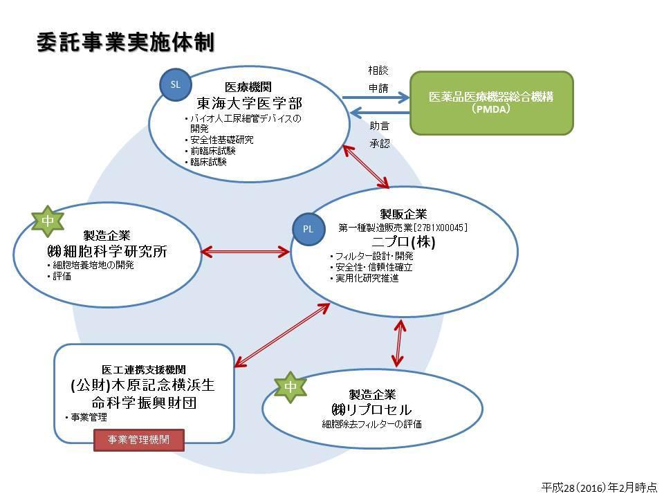 27-212_consortium.jpg