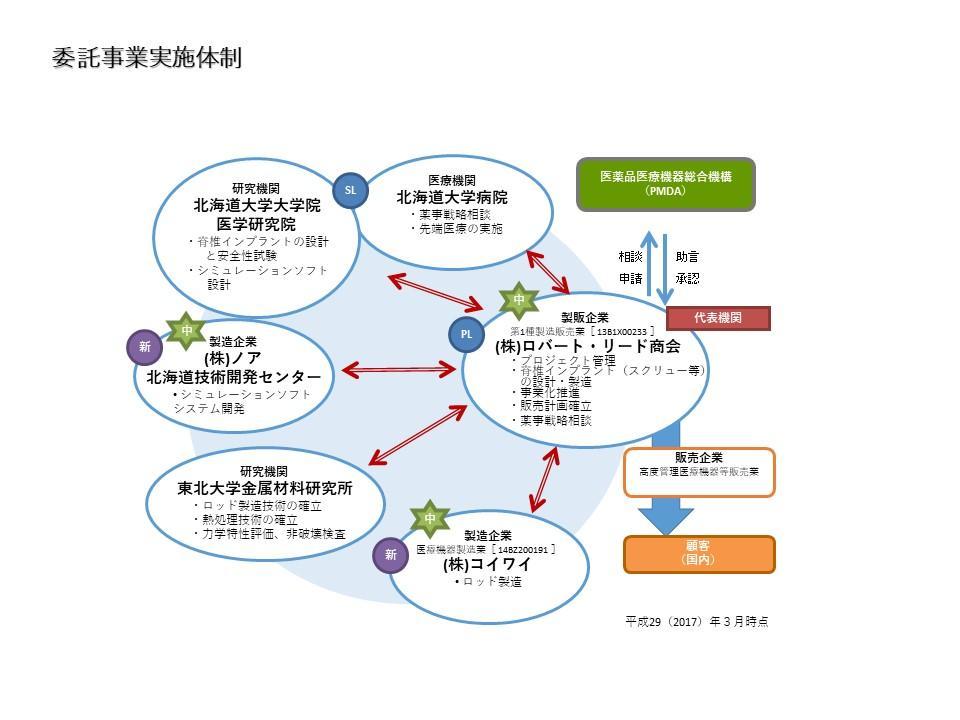 28-001_consortium_1806.jpg