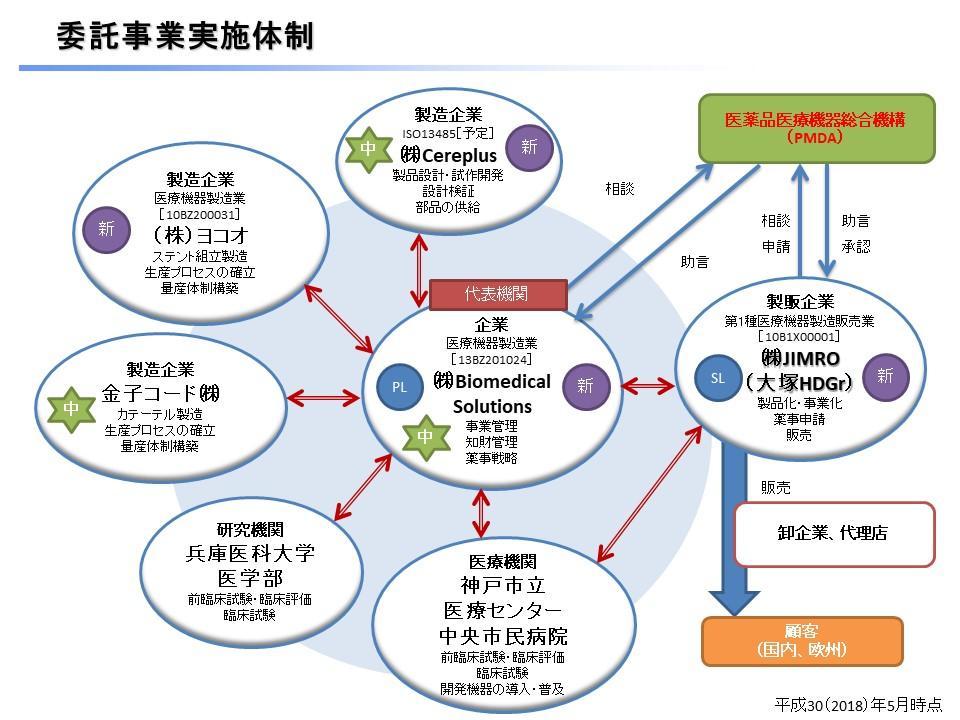 28-004_consortium_1806v2.jpg